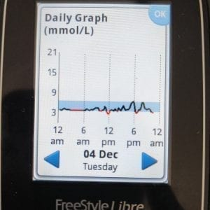 glucose monitor 6