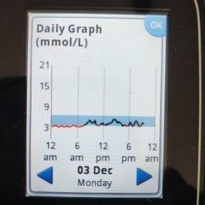 glucose monitor 5