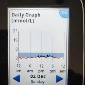 glucose monitor 4
