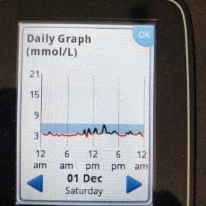 glucose monitor 3