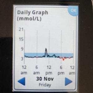 glucose monitor 2